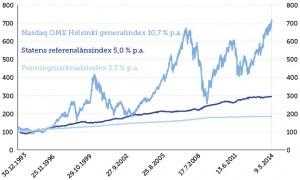 2014_05_09 Eri sijoitusm RU (2)